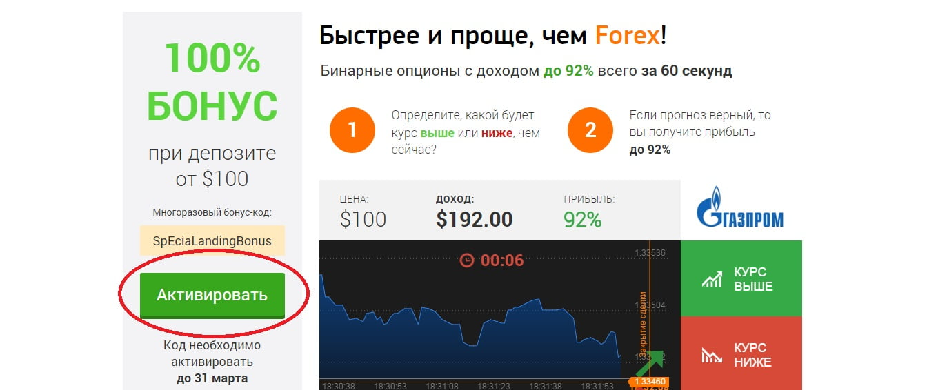 Binary option multiplier