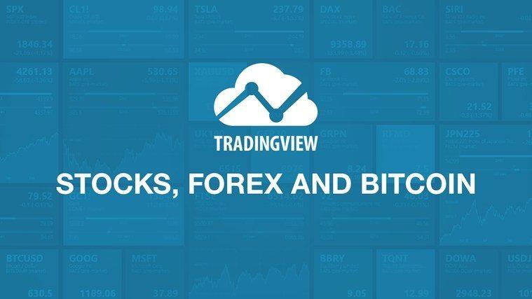 Онлайн график Tradingview