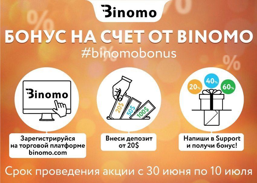 Акция от брокера Binomo