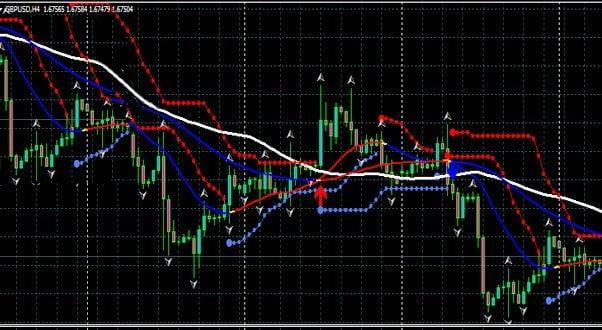 Сигналы торговли бинарными опционами включает