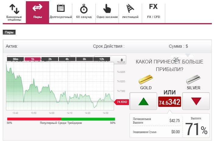 Бинарный опцион от 300 руб