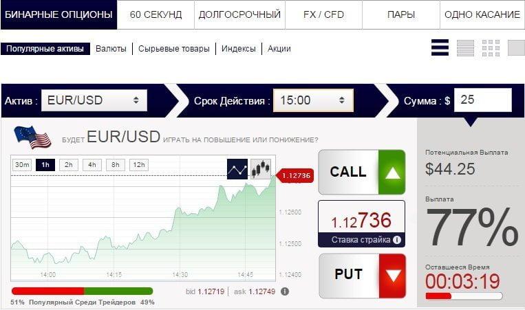 Казань вложить деньги 1000000000 1