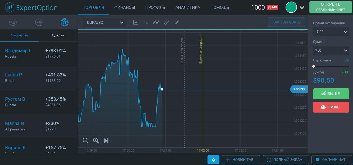 минимально перевод bitcoin в рубли-17