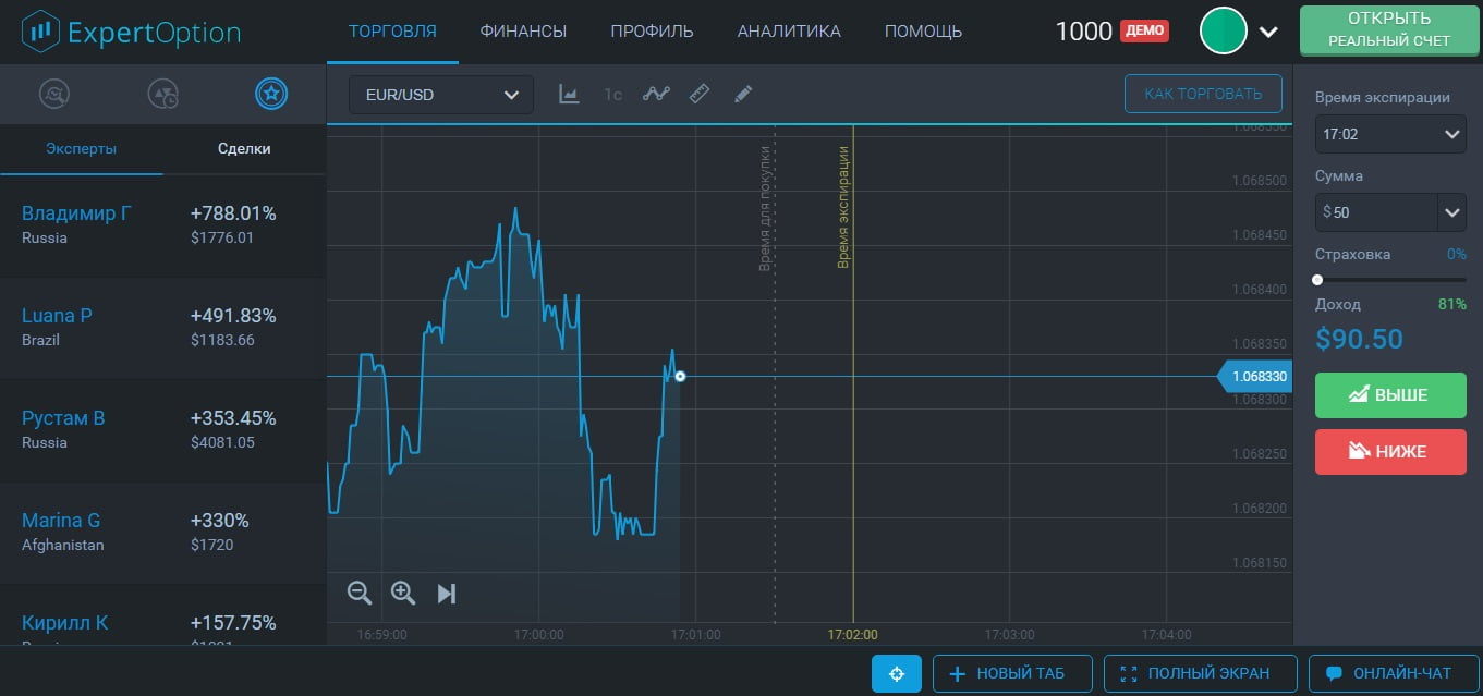 Демо счет бинарные опционы опционы specific trader control the forex market