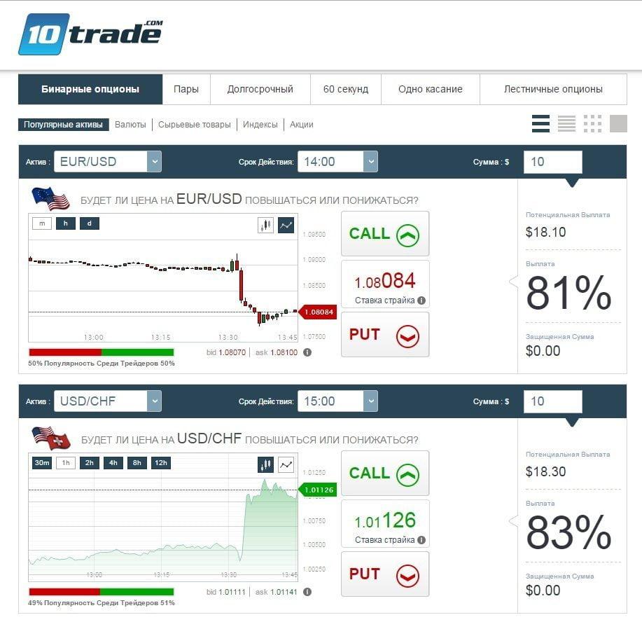 Торговая платформа 10Trade