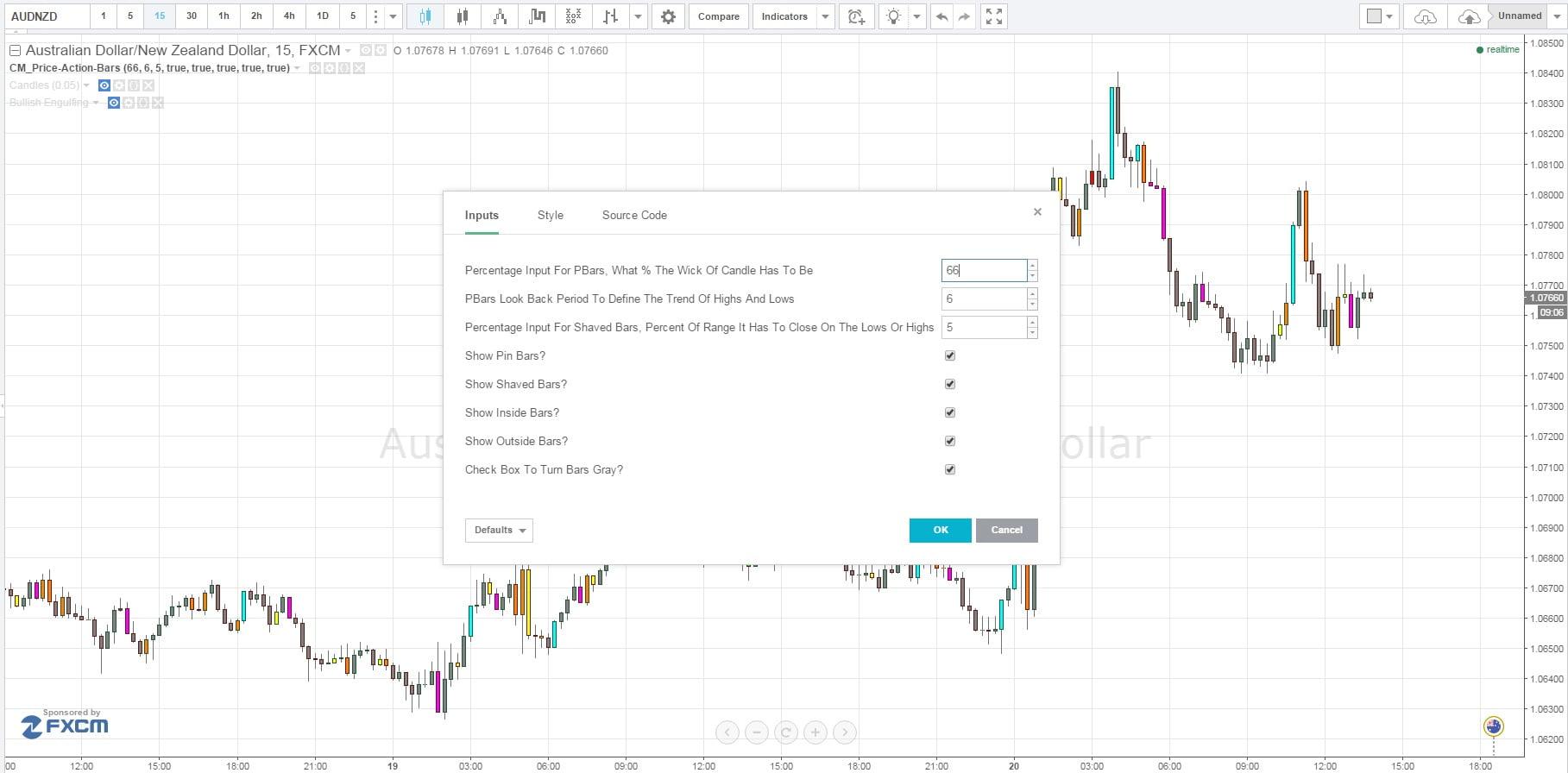 Индикатор CM_Price-Action-Bars на Tradingview - настройка