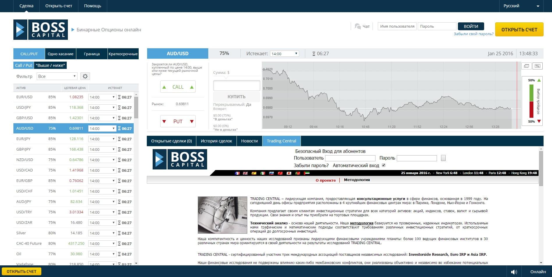 Торговая платформа BossCapital