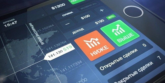 Приложение IQ Option для Windows, Mac, Android и IOS