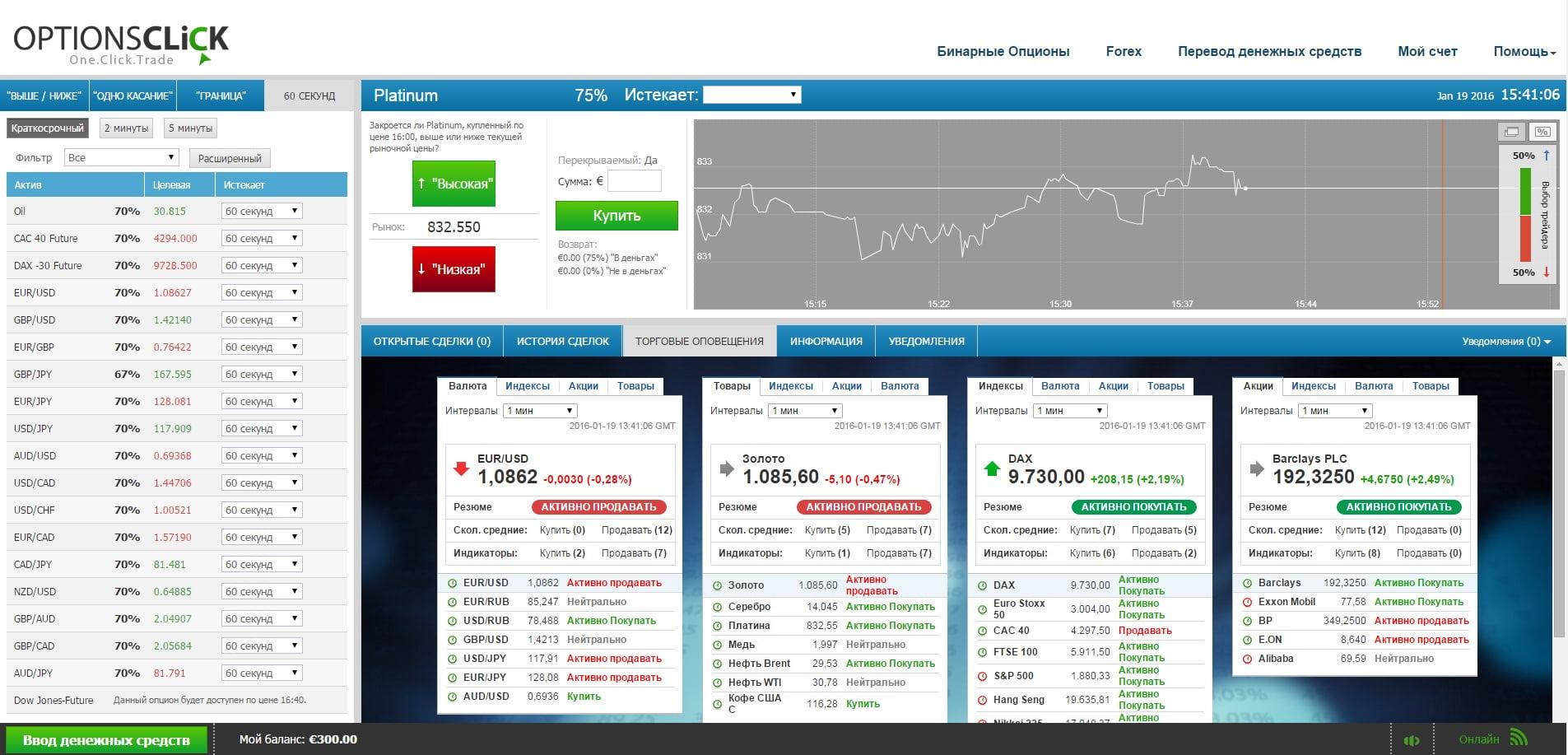 Торговая платформа OptionsClick