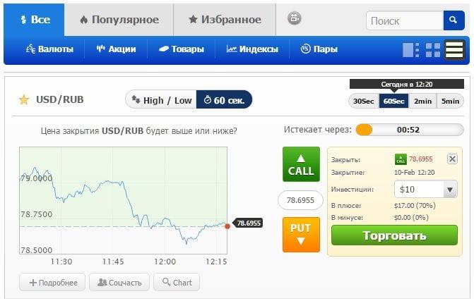 Vospari - брокер бинарных опционов