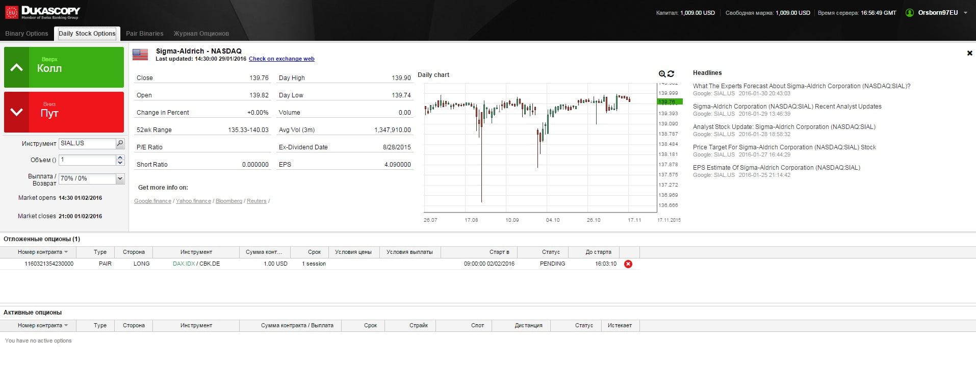 Торговля дневными опционами на Dukascopy