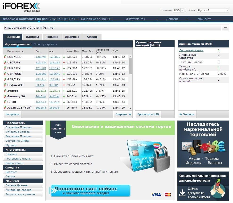 Iforex official website