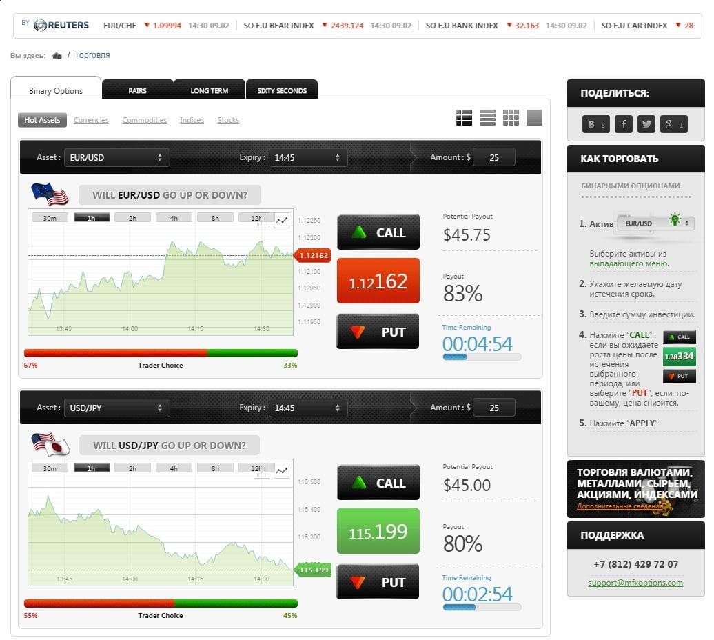 Торговая платформа MFXOptions