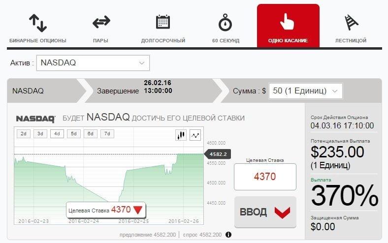 Бинарные опционы на Option Trade