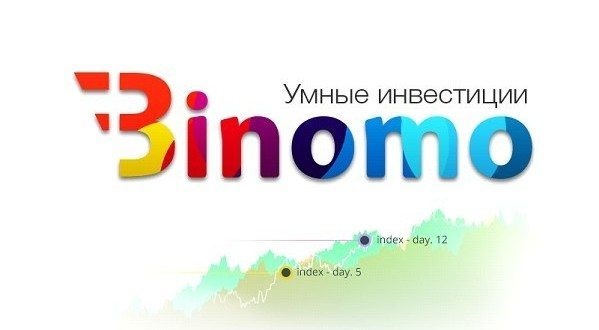 Binomo - брокер бинарных опционов