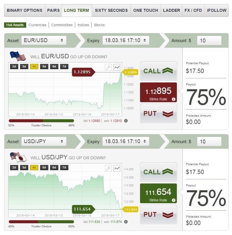 Демо торговли опционами бинарными информационный индикатор в бинарных опционах