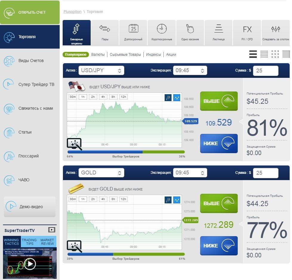 бинарный опцион демо счет онлайн