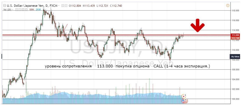 Курс биткоина к рублю график онлайн сегодня-4