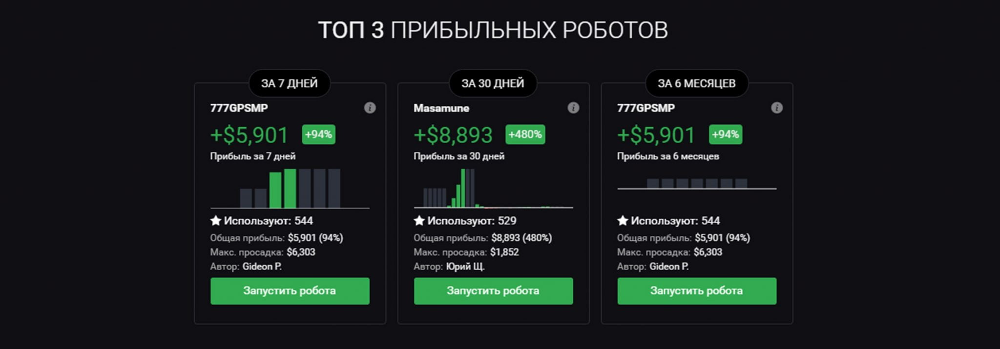 топ 3 роботов iq option