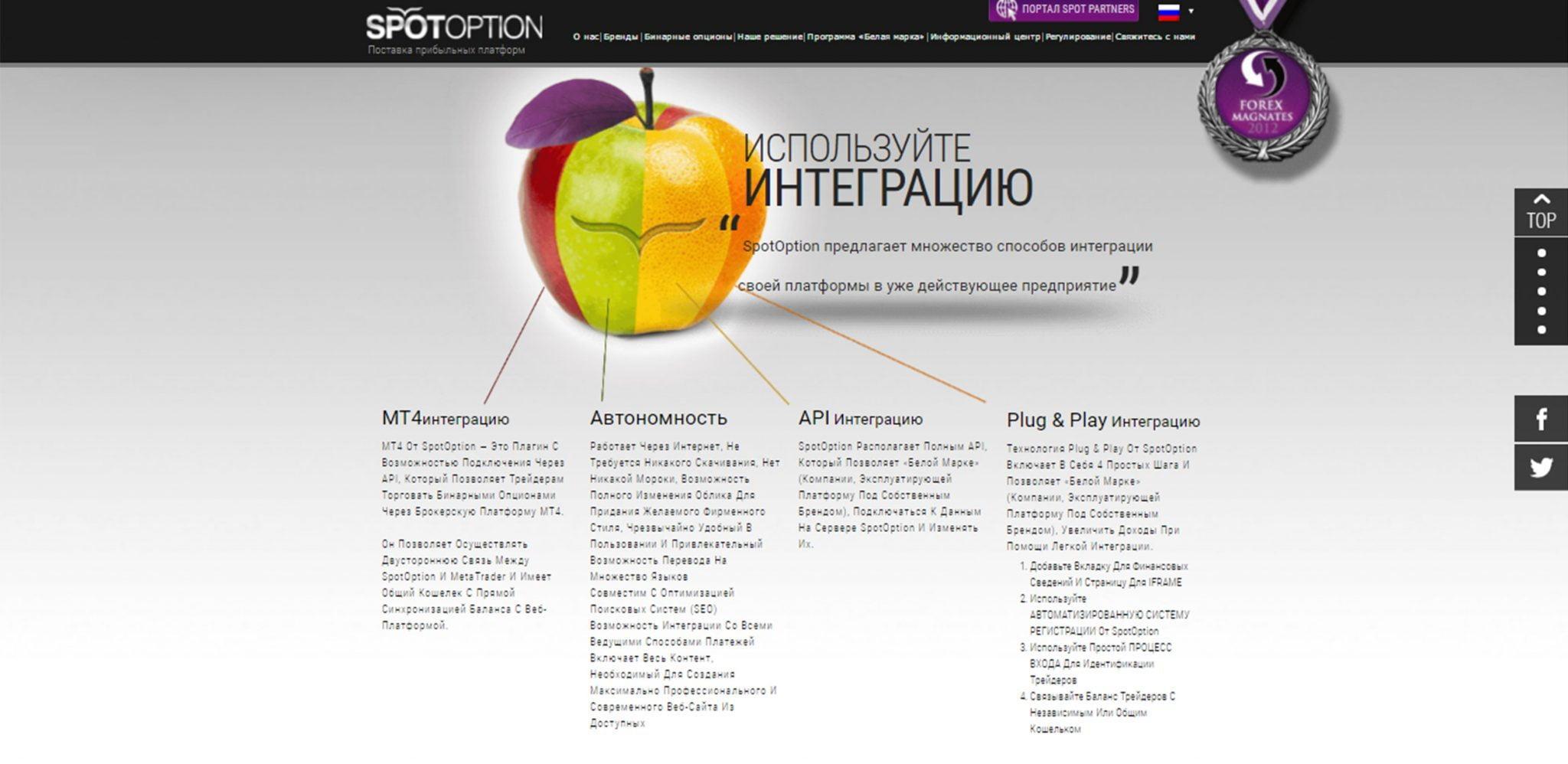 интеграция SpotOption