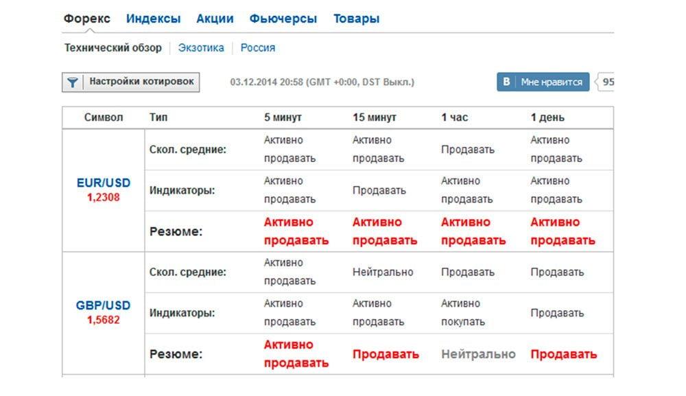 Онлайн курс криптовалюты эфириум к рублю-18