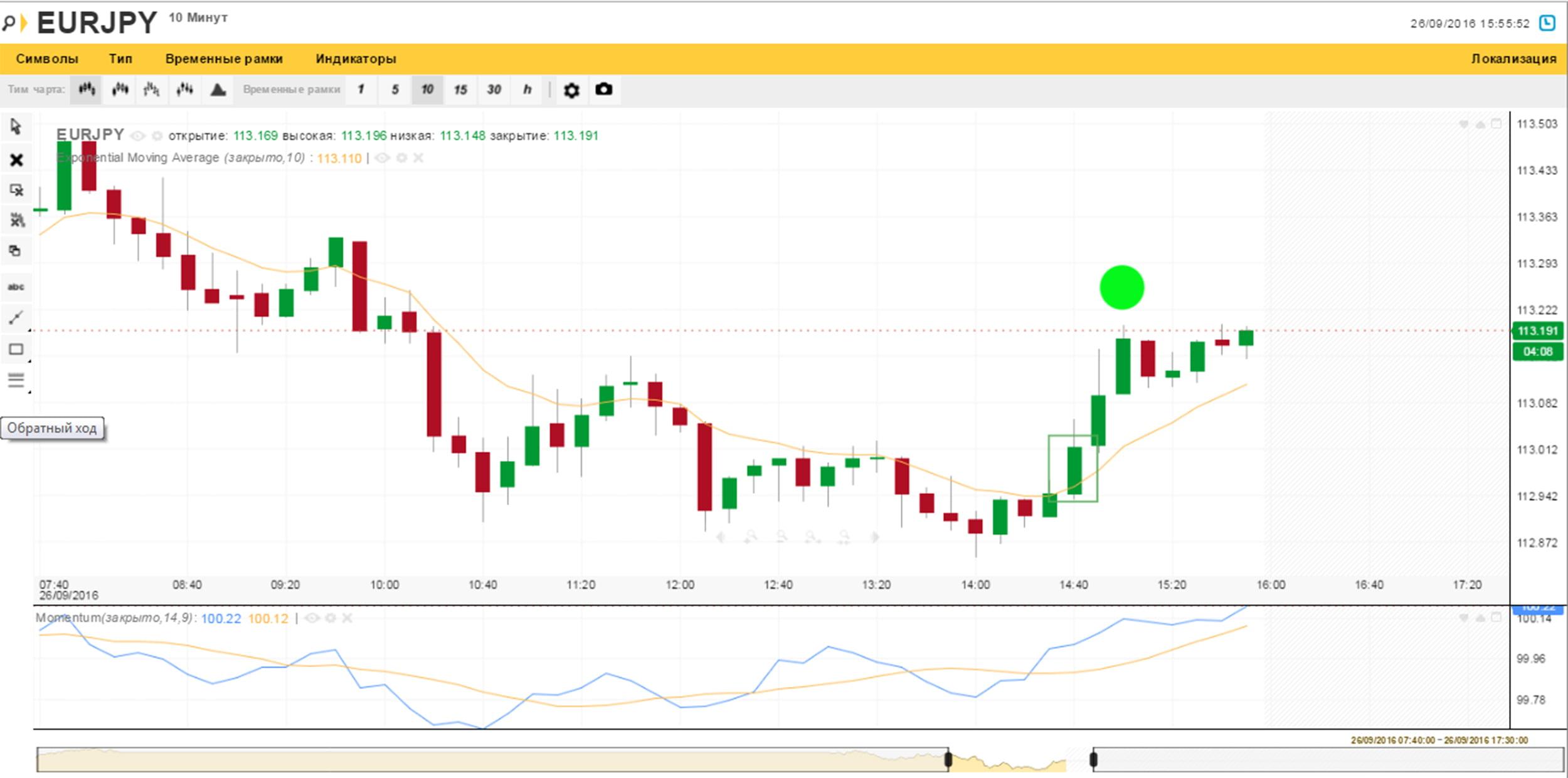 Образец покупки по стратегии 3 на платформе Olymp Trade