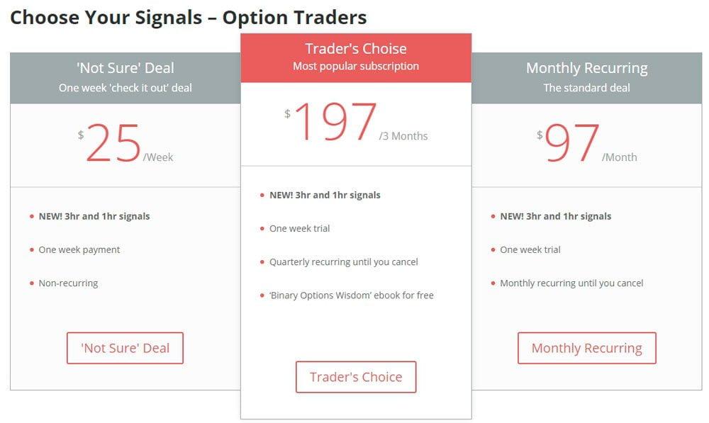 Updownsignals - Цены