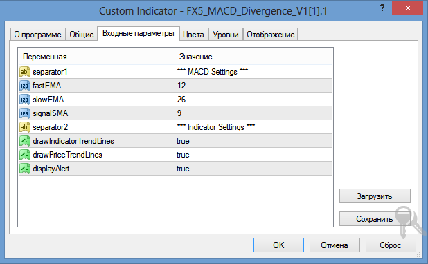 FX5 MACD Divergence
