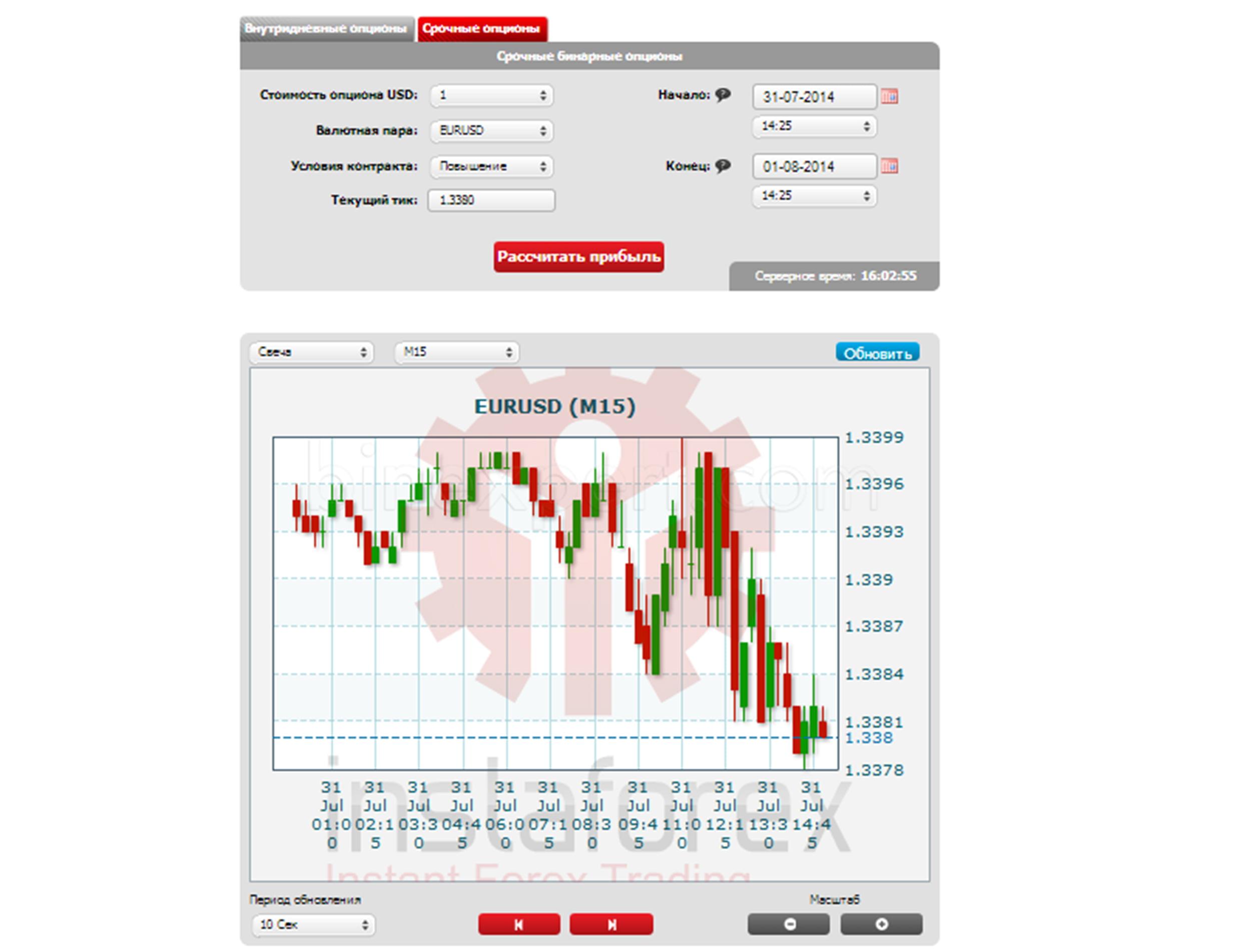 Торговая платформа InstaForex