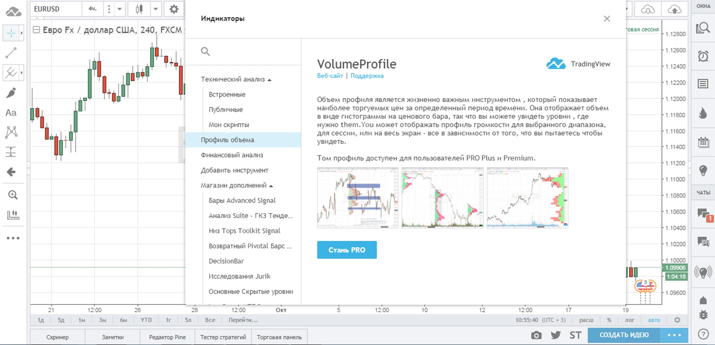 PRO версия на графике Tradingview