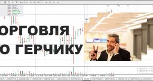 Торговля от уровней по Александру Герчику