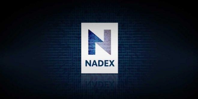 Обзор брокера Nadex.com. Отзывы клиентов