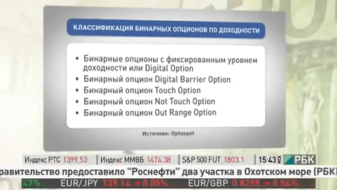 Классификация бинарных опционов по доходности