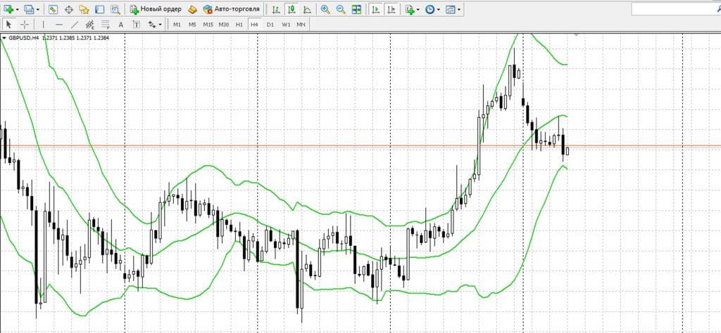Бинарные опционы евро скачать бесплатно