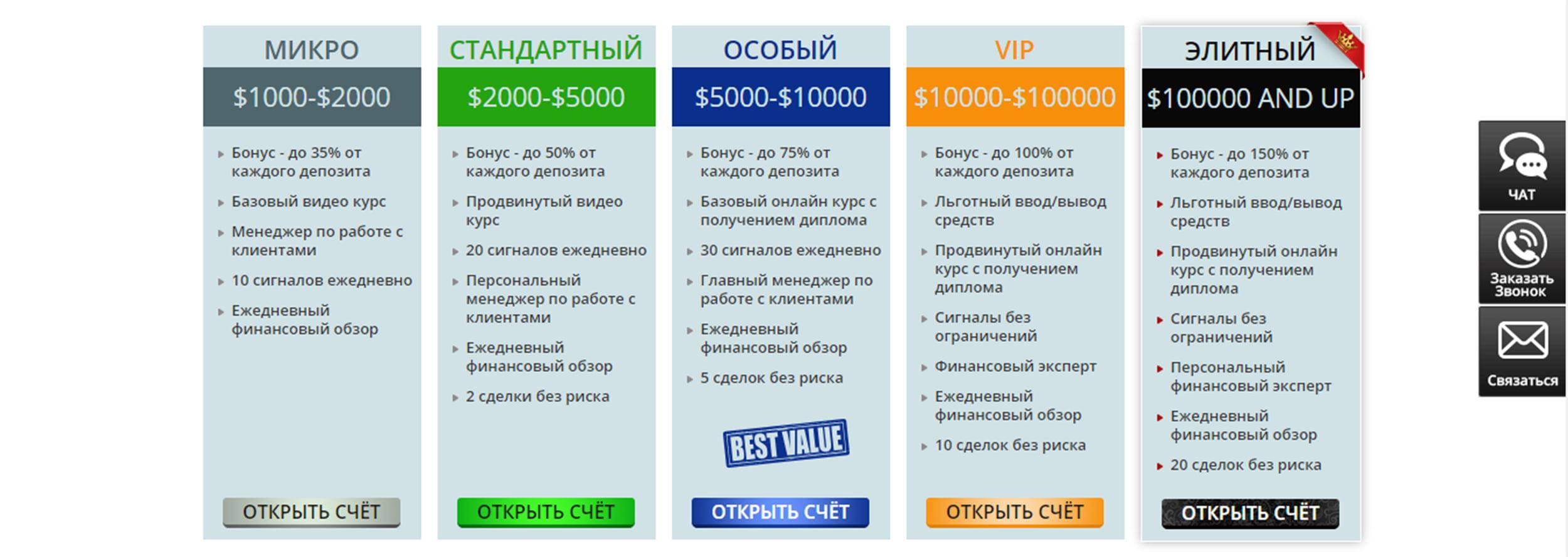 форумы бинарных опционов олимп трейд