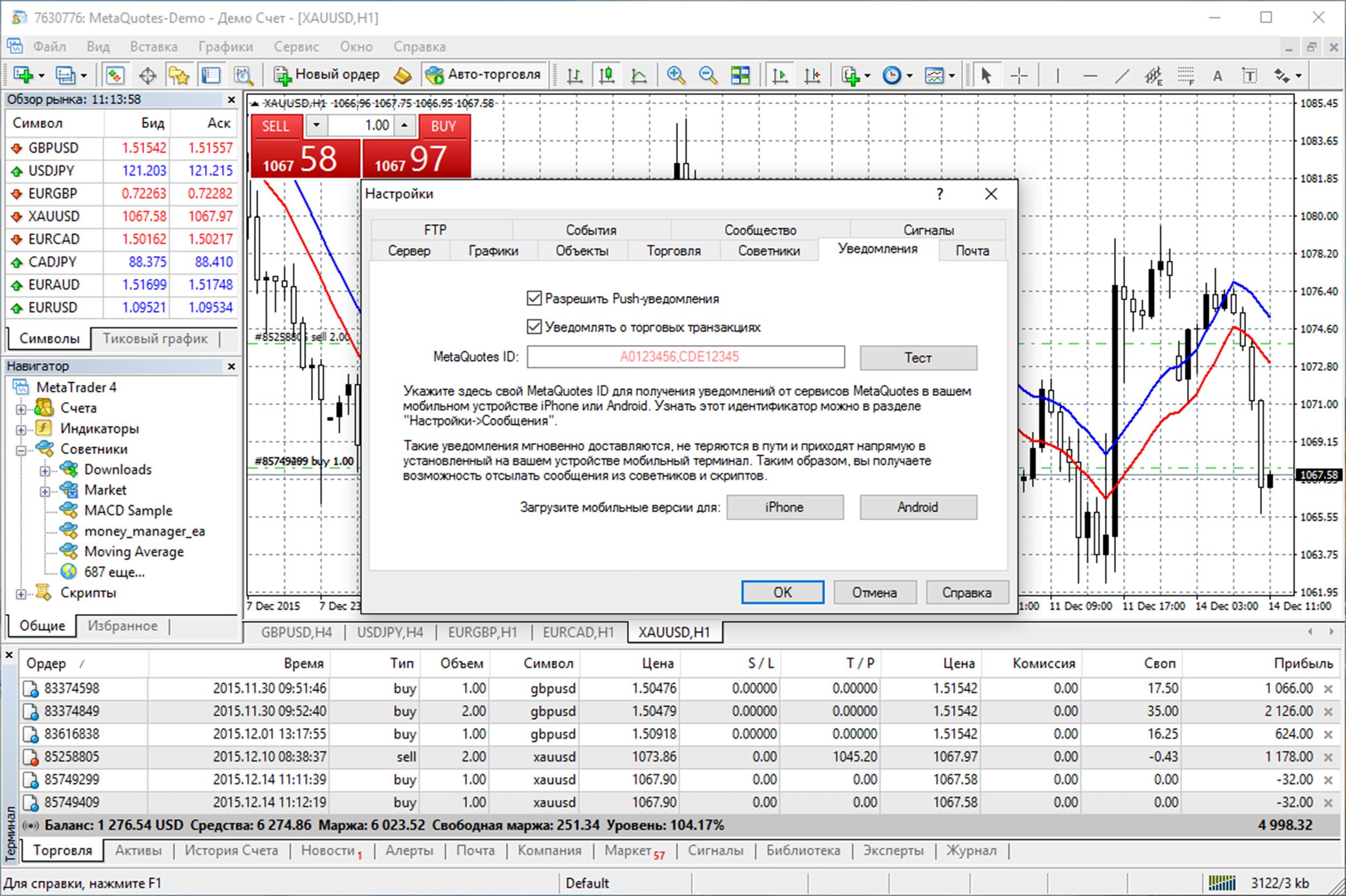 Программа для торговли на форекс отзывы форекс индикатор дивергенции rsi