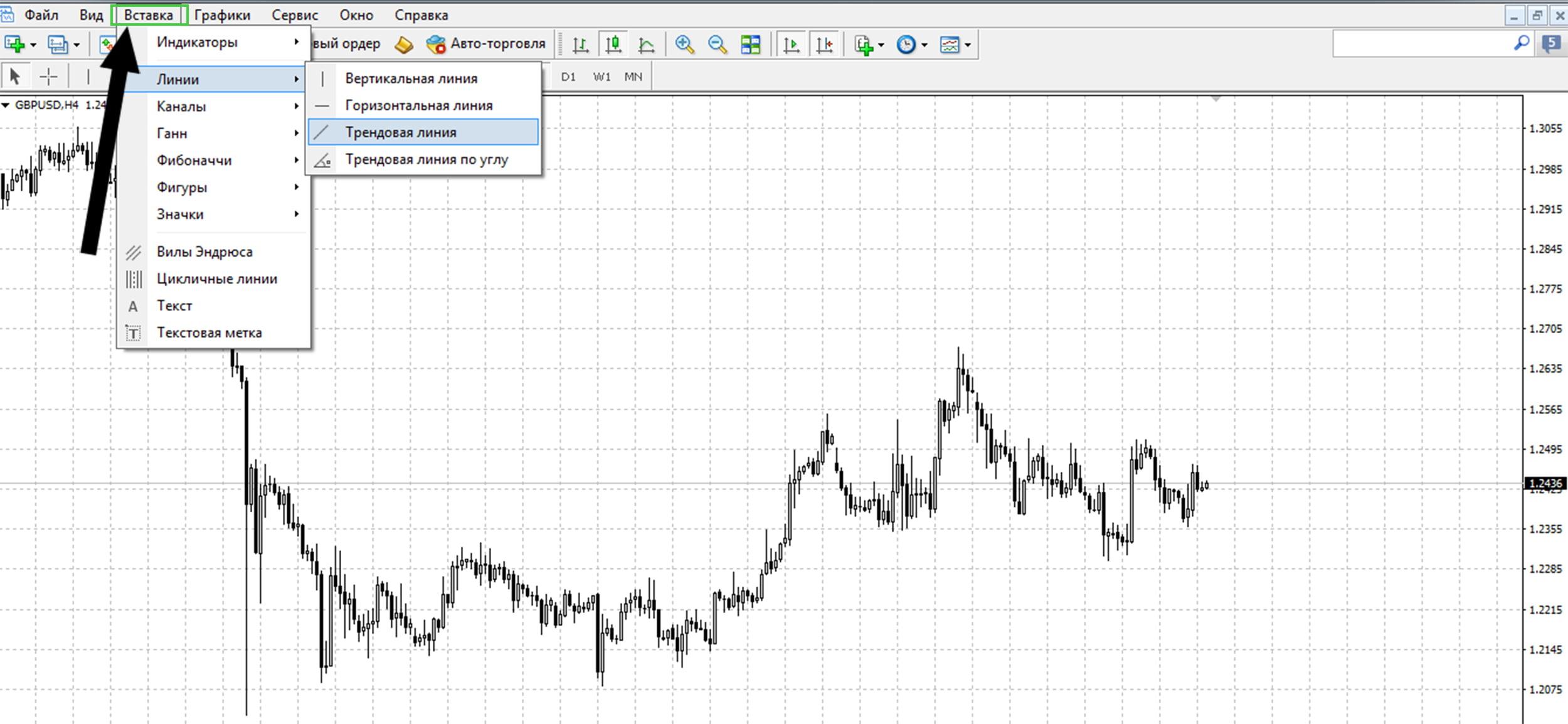 Строим трендовую линию на графике МТ4