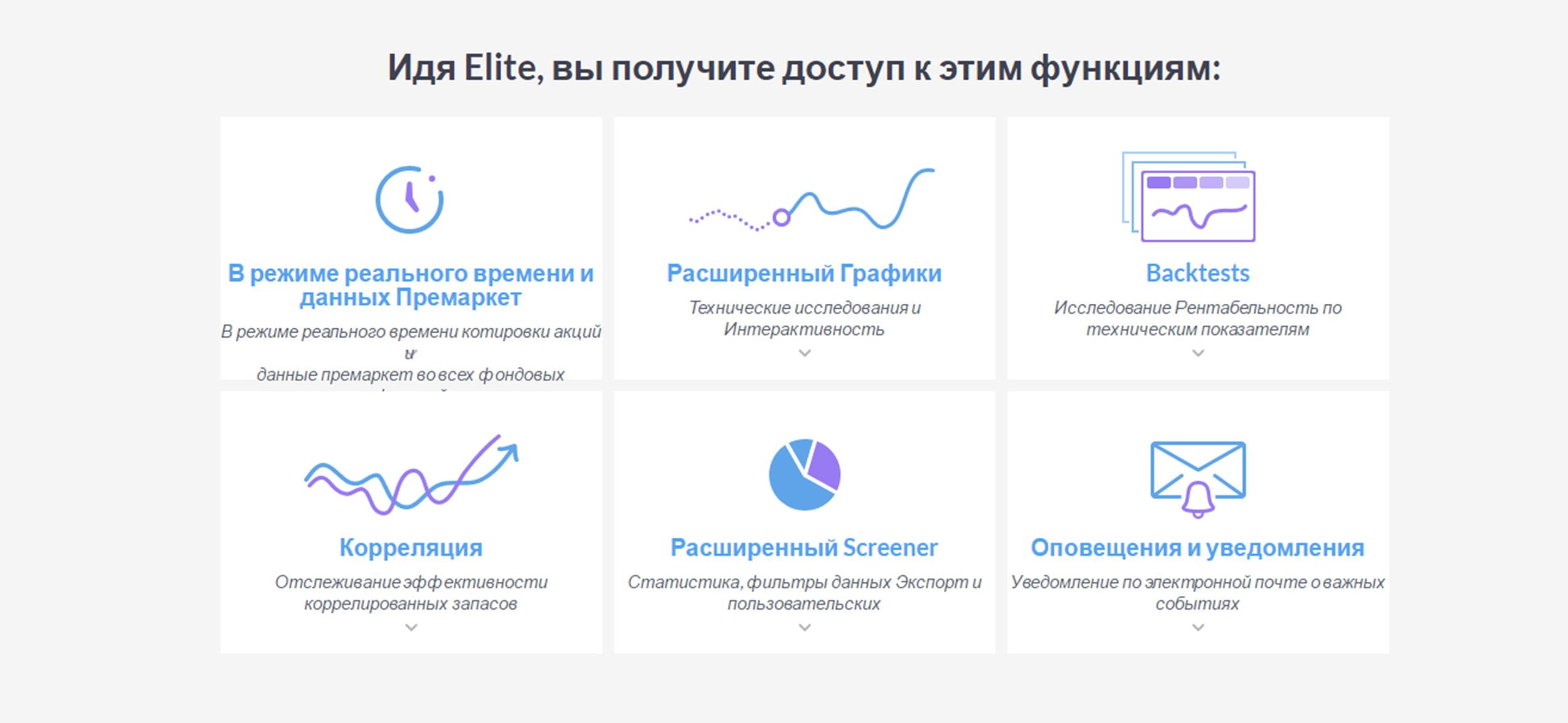 Backtests и Elite на finviz.com