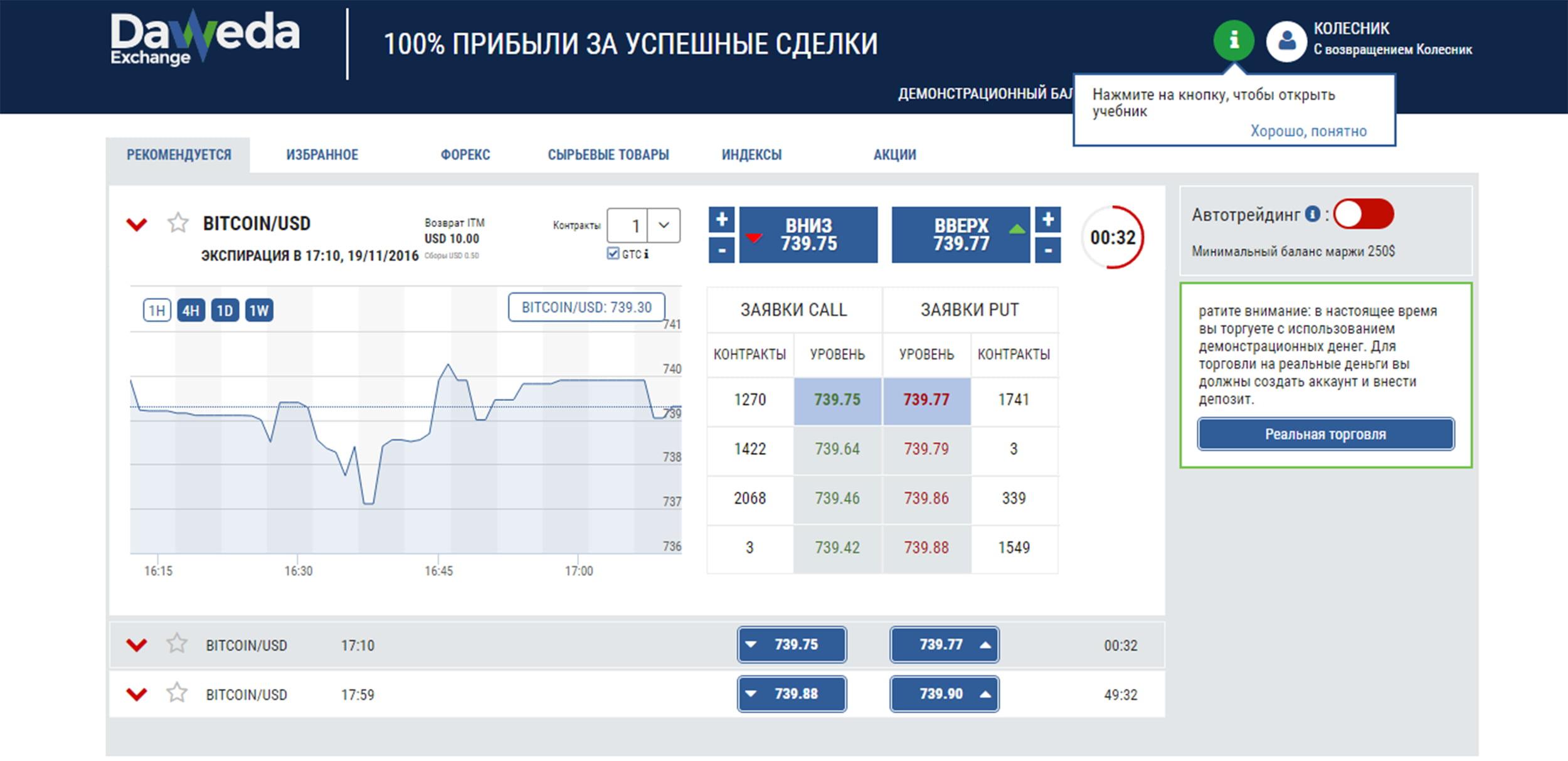 Торговая платформа Daweda Exchange