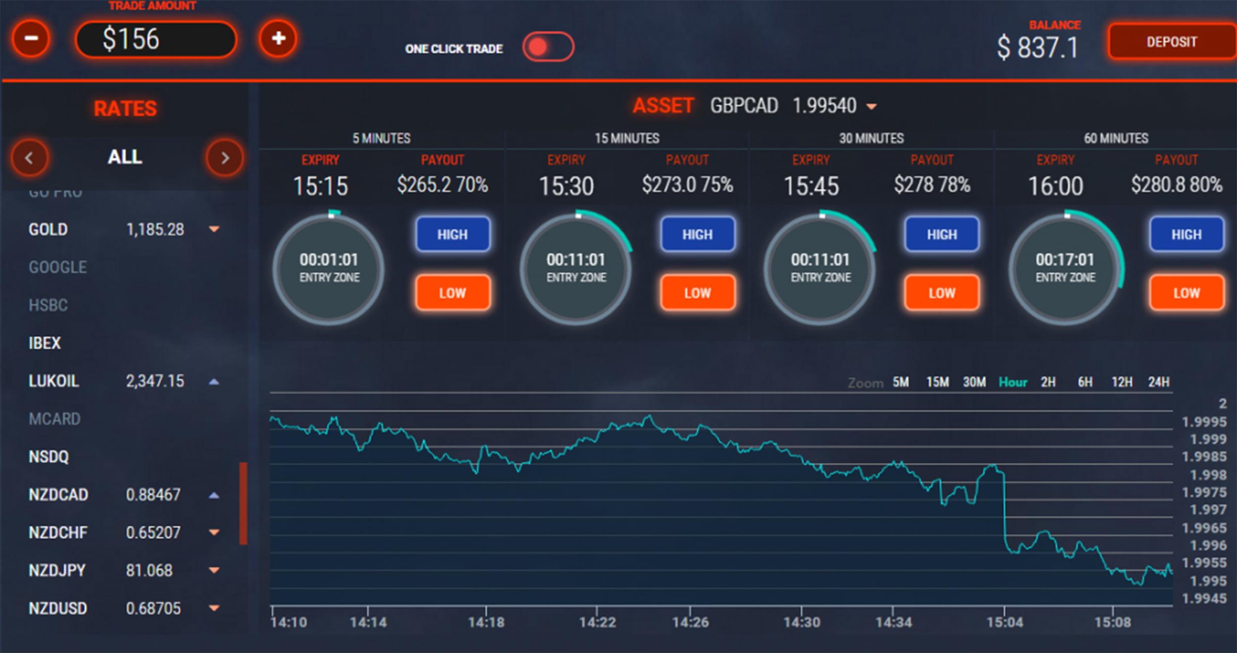 Что ожидает биткоин в 2018 году-20
