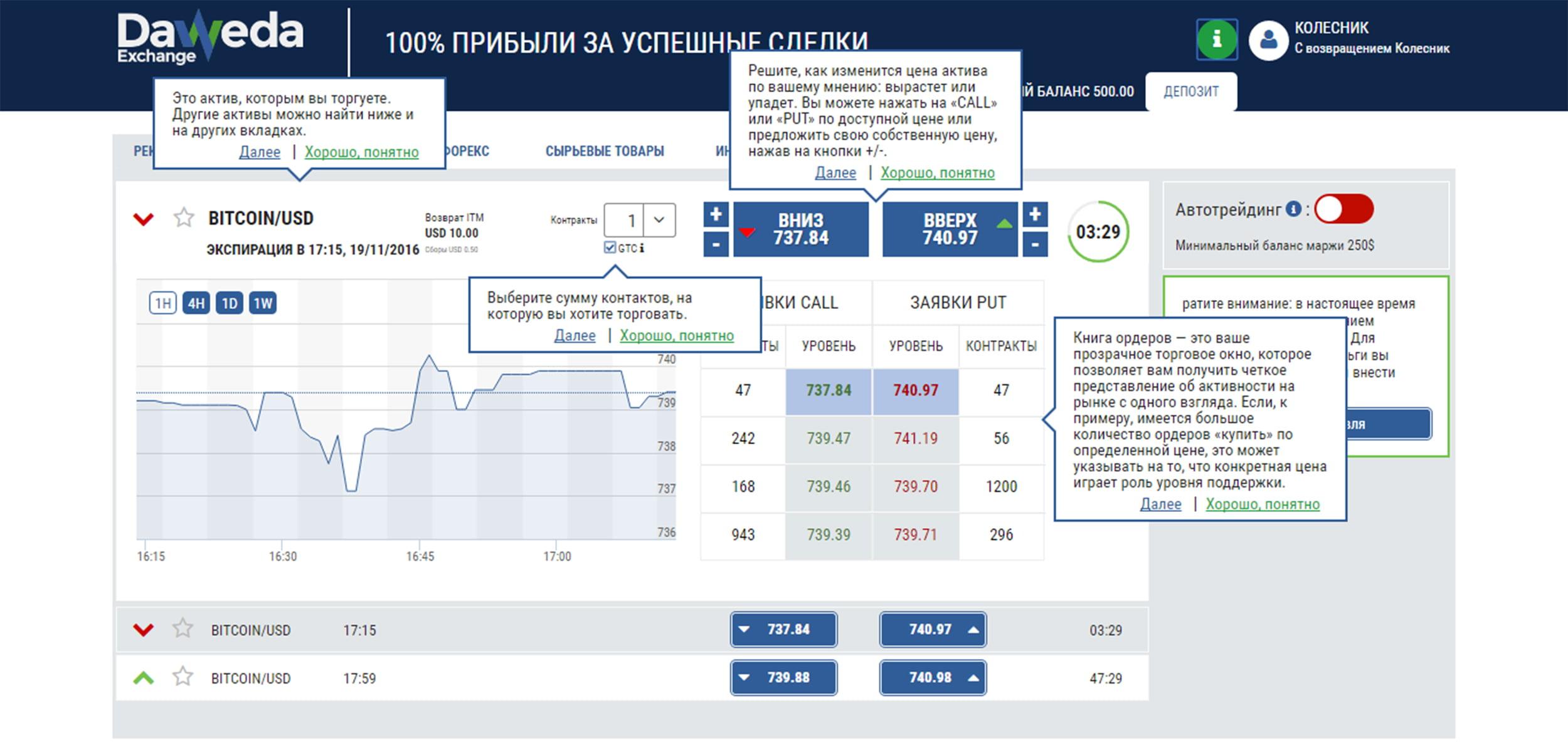 Учебник – это подсказки по работе с платформой Daweda Exchange