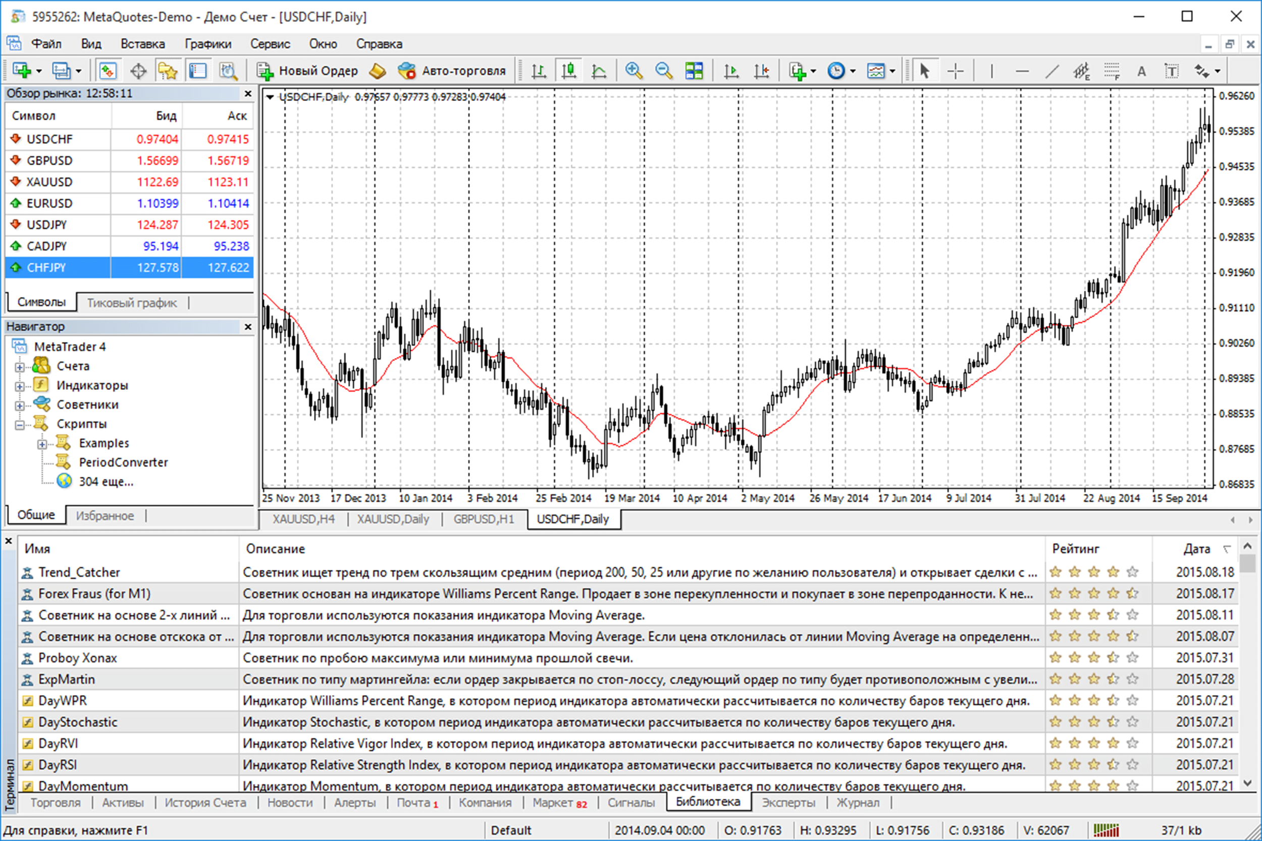 Itm xgen eurusd binary options strategy indicator