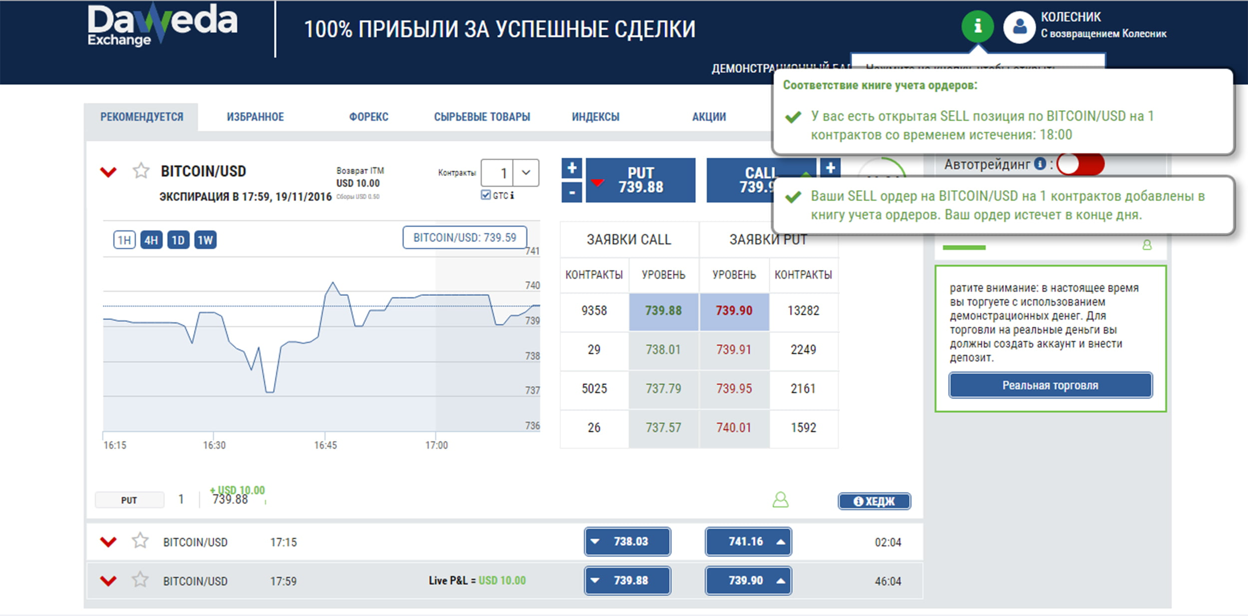 Торговля опционами на Daweda Exchange