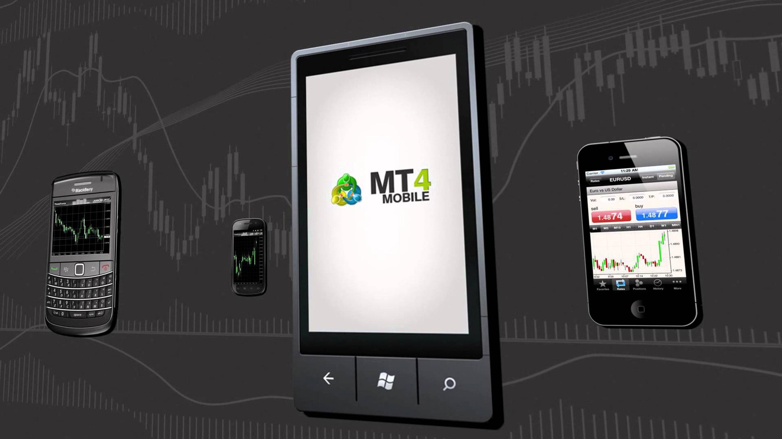 Metatrader 4 можно установить на смартфон