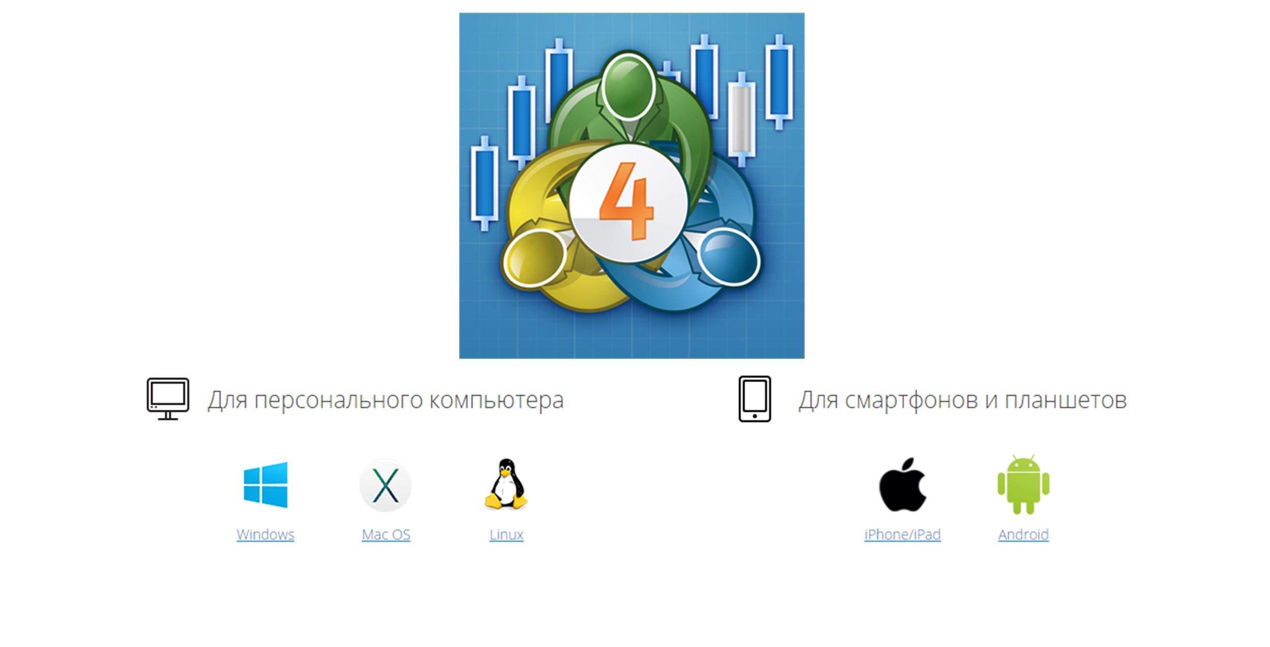 У профессионалов торговый терминал Metatrader 4 доступен в нескольких версиях
