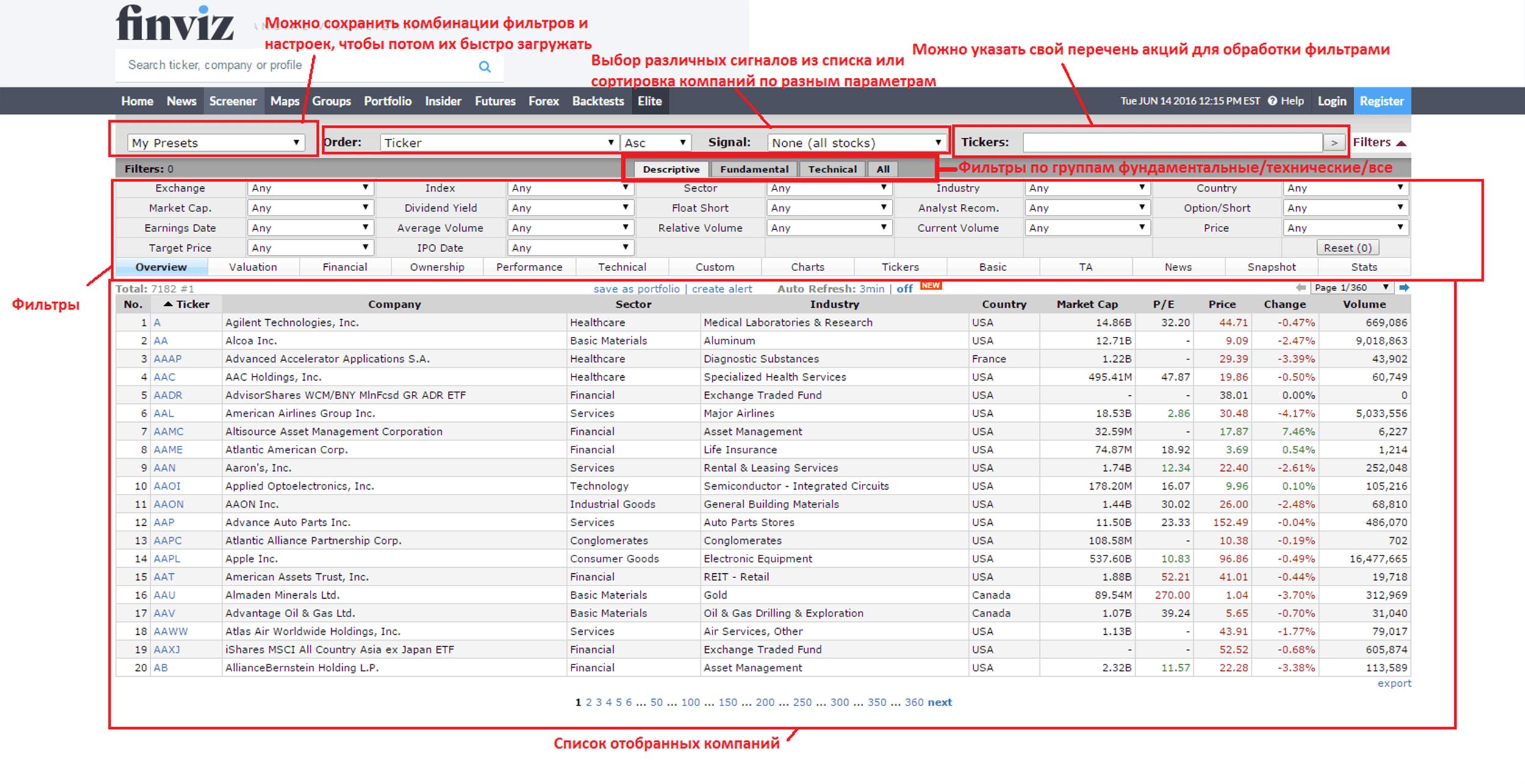 finviz.com stock screener