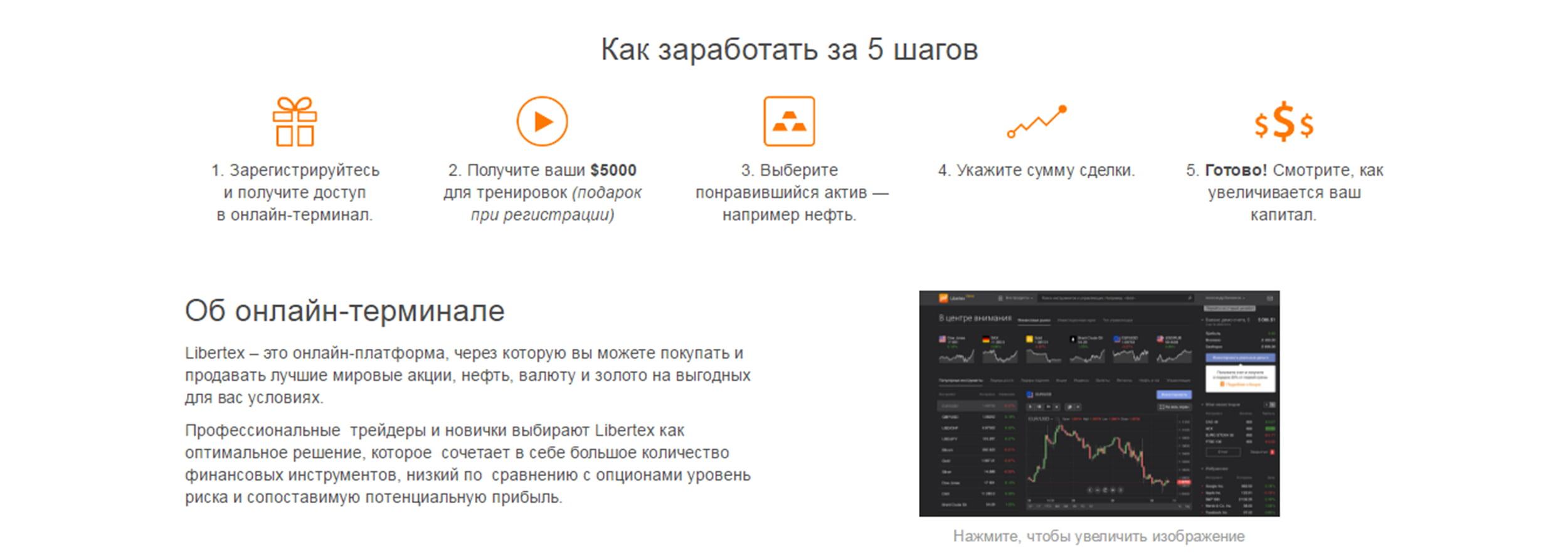 Схема работы Libertex. Подробности на сайте