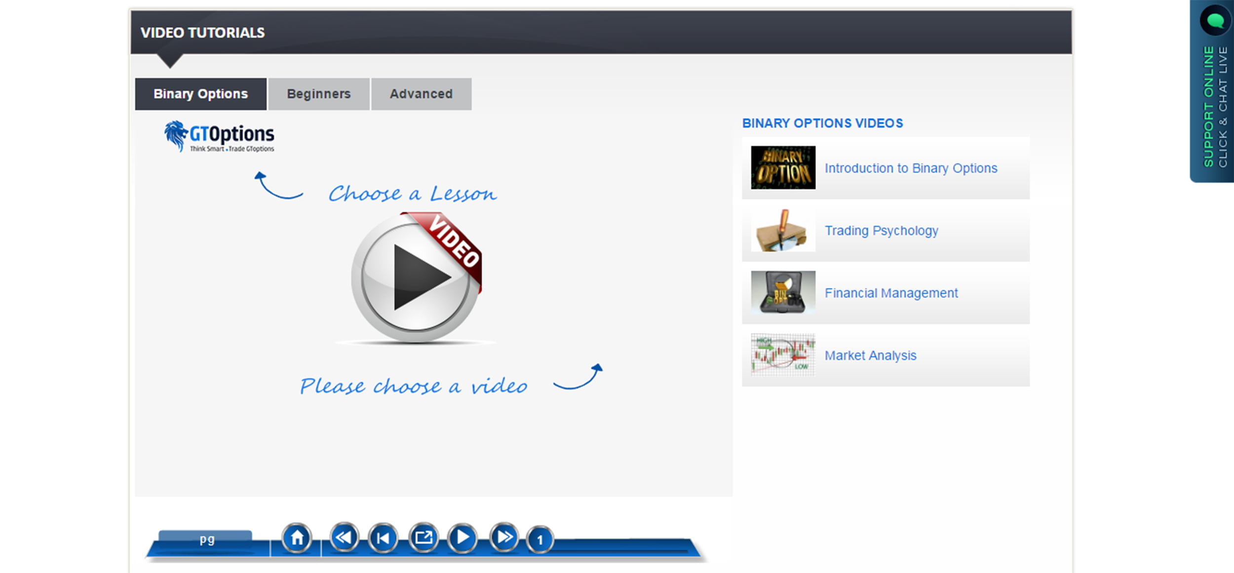 видео-уроки о рынке бинарных опционов брокера GTOptions