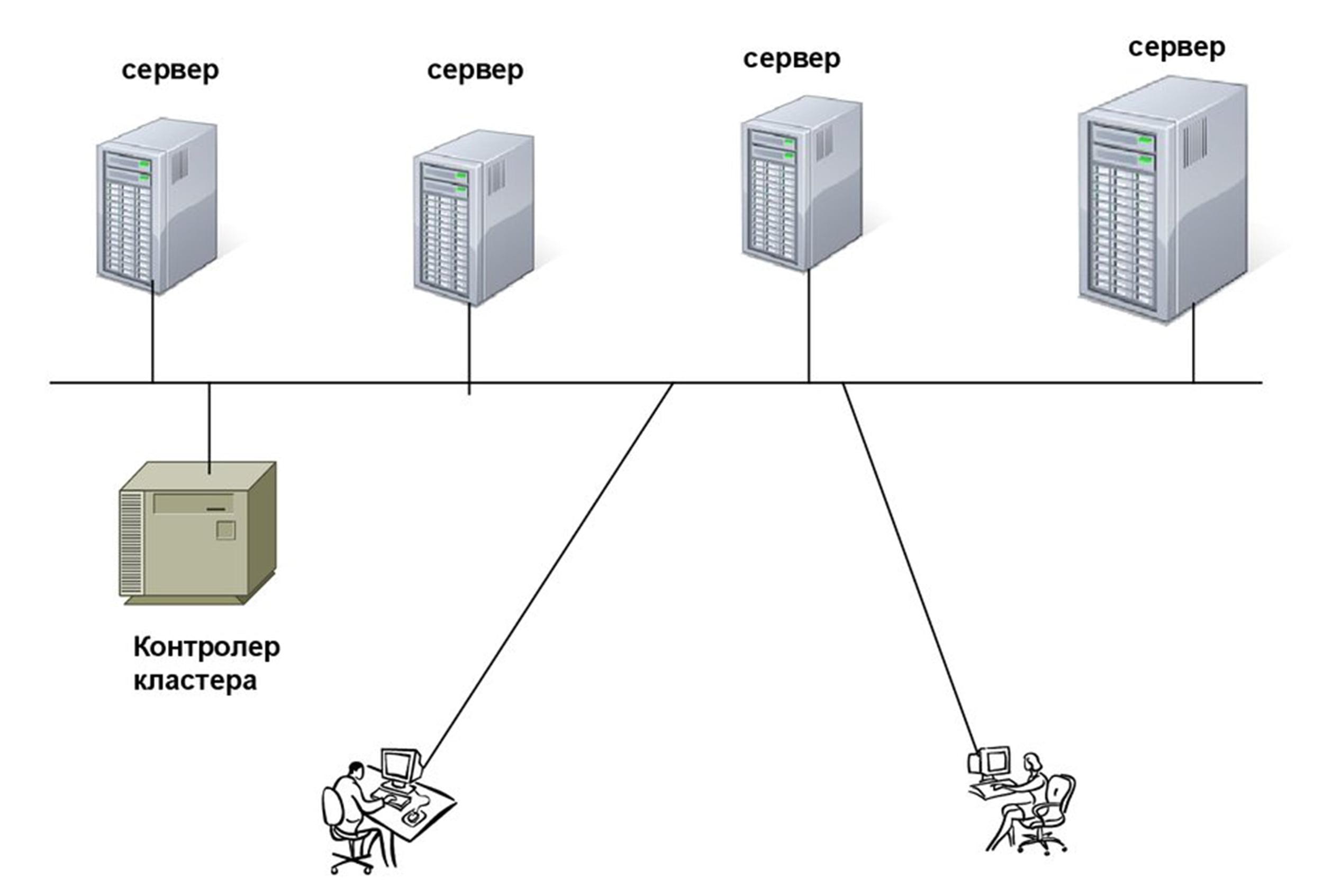 Схема заработка алгоритма Королева