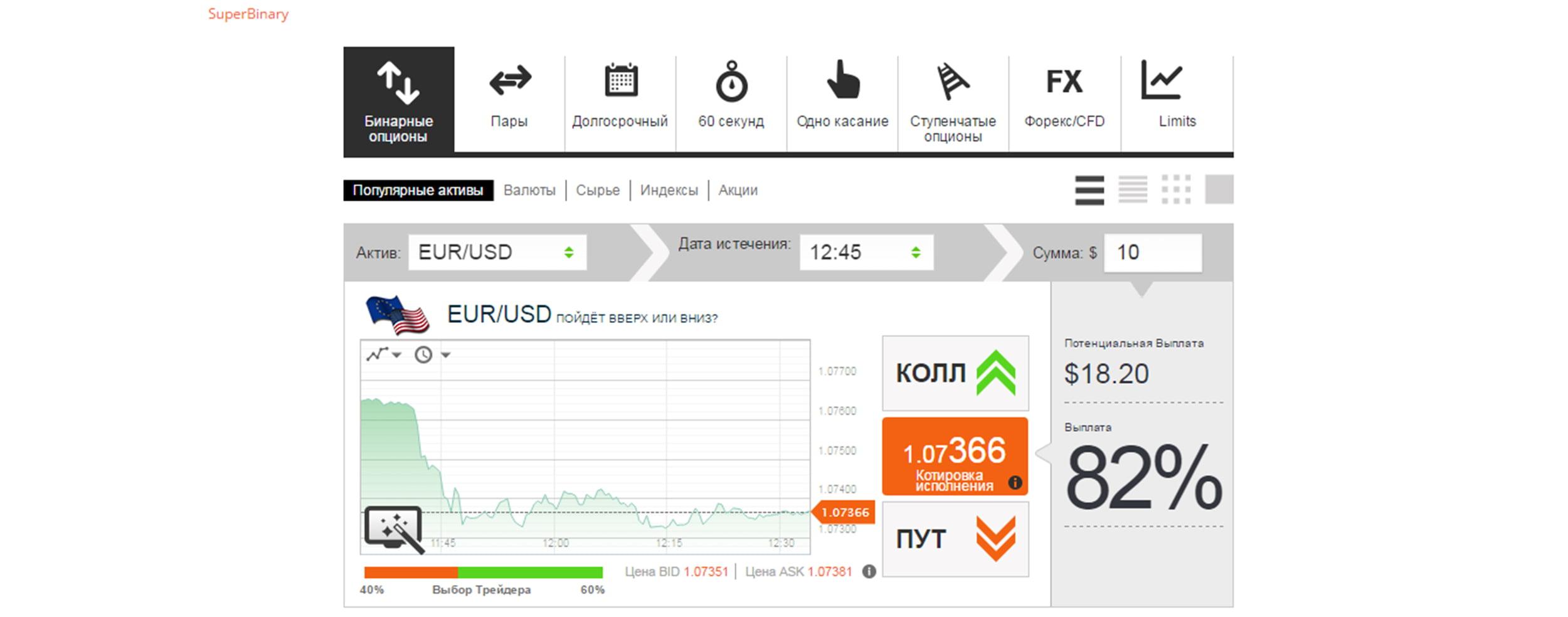 Торговая платформа SpotOption у брокера SuperBinary